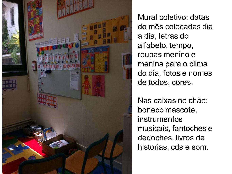 Mural coletivo: datas do mês colocadas dia a dia, letras do alfabeto, tempo, roupas menino e menina para o clima do dia, fotos e nomes de todos, cores.