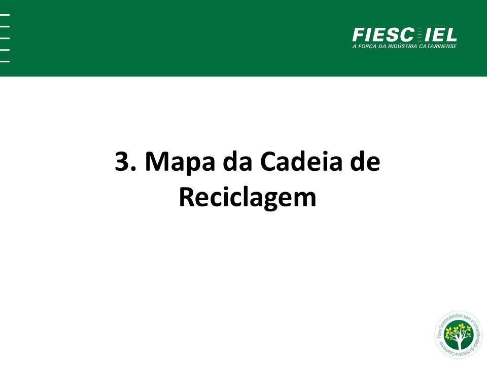 3. Mapa da Cadeia de Reciclagem