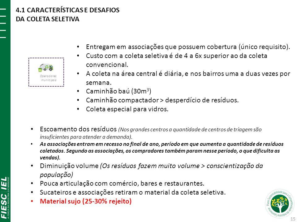 4.1 CARACTERÍSTICAS E DESAFIOS DA COLETA SELETIVA Entregam em associações que possuem cobertura (único requisito).