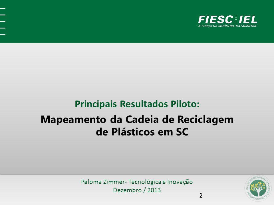 Principais Resultados Piloto: Mapeamento da Cadeia de Reciclagem de Plásticos em SC Paloma Zimmer- Tecnológica e Inovação Dezembro / 2013 2
