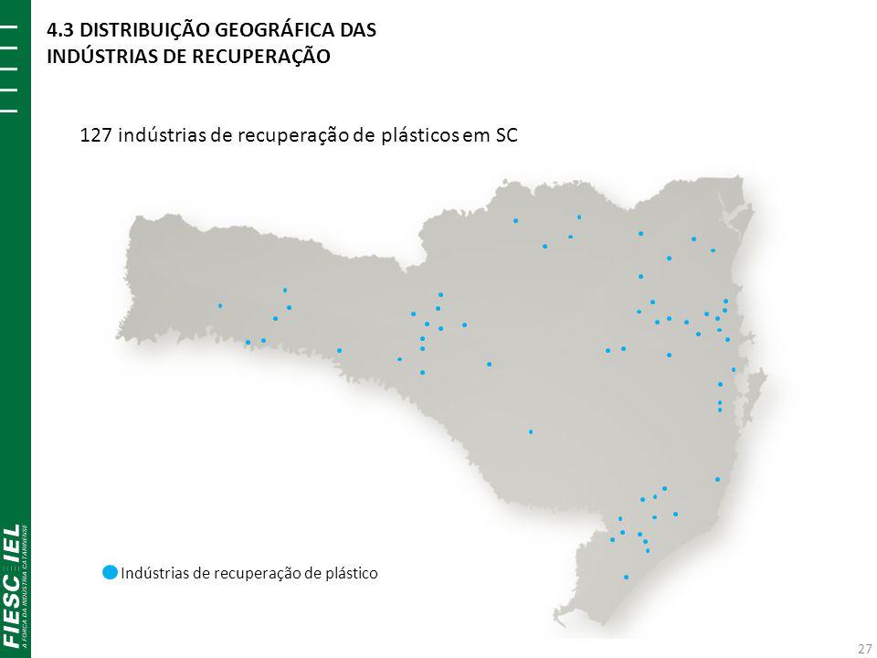 Indústrias de recuperação de plástico 127 indústrias de recuperação de plásticos em SC 4.3 DISTRIBUIÇÃO GEOGRÁFICA DAS INDÚSTRIAS DE RECUPERAÇÃO 27
