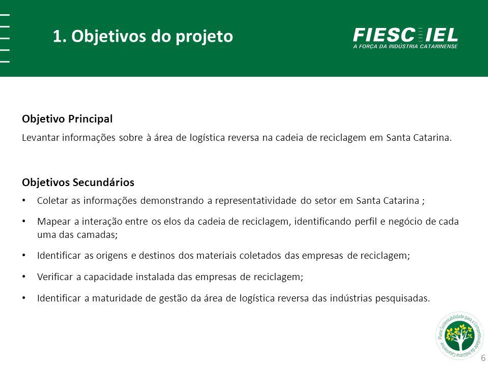1. Objetivos do projeto Objetivo Principal Levantar informações sobre à área de logística reversa na cadeia de reciclagem em Santa Catarina. Objetivos