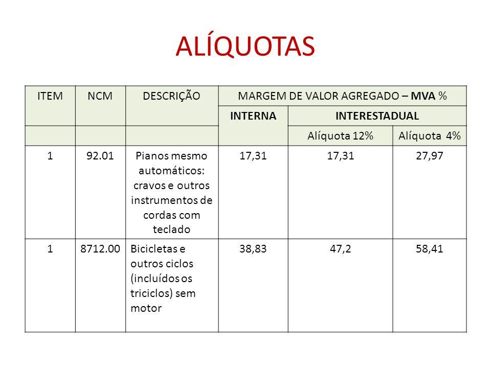 ALÍQUOTAS ITEMNCMDESCRIÇÃOMARGEM DE VALOR AGREGADO – MVA % INTERNAINTERESTADUAL Alíquota 12%Alíquota 4% 192.01Pianos mesmo automáticos: cravos e outro
