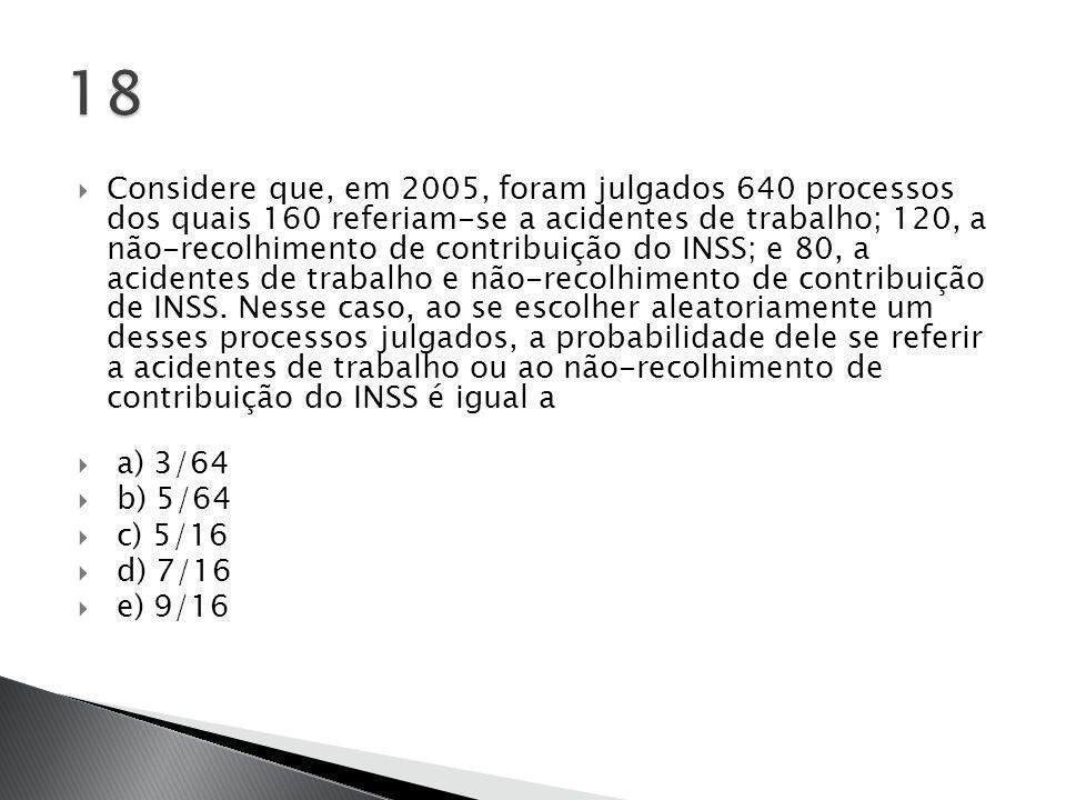  Considere que, em 2005, foram julgados 640 processos dos quais 160 referiam-se a acidentes de trabalho; 120, a não-recolhimento de contribuição do INSS; e 80, a acidentes de trabalho e não-recolhimento de contribuição de INSS.