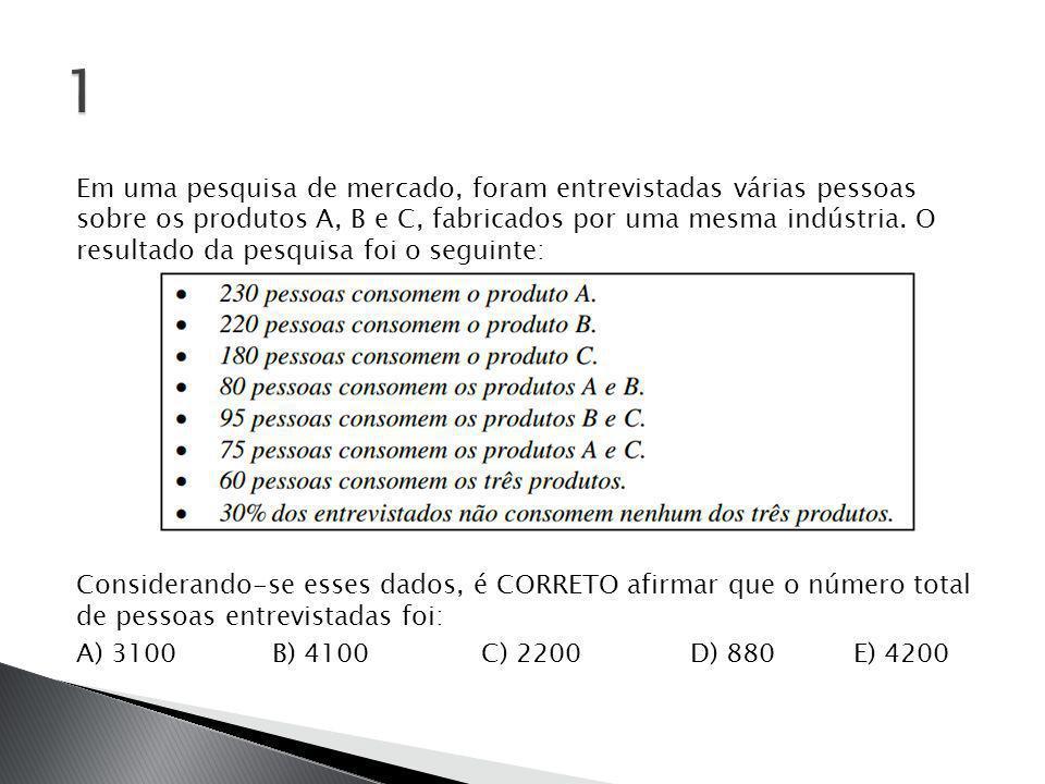 Em uma pesquisa de mercado, foram entrevistadas várias pessoas sobre os produtos A, B e C, fabricados por uma mesma indústria.