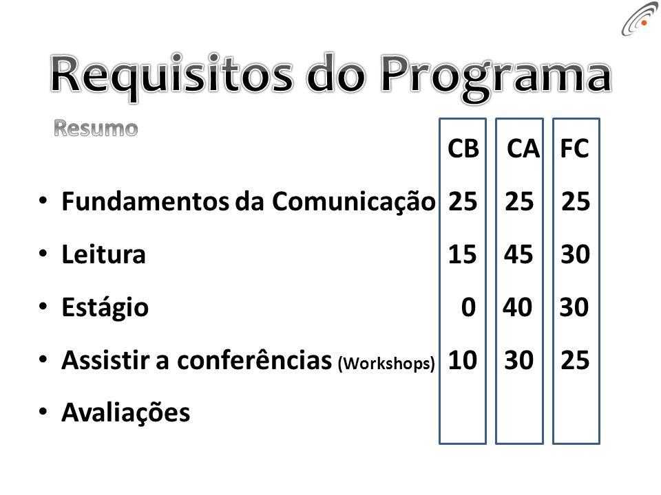 1.Curso Básico(CB) 50 horas 2.Curso Avançado (CA)140 horas 3.Formando em Comunicação (FC)110 horas Unidade Educação Contínua (uma) = 1 hora.