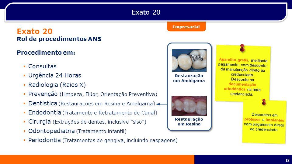 12 Empresarial Exato 20 Rol de procedimentos ANS Procedimento em: Consultas Urgência 24 Horas Radiologia (Raios X) Prevenção (Limpeza, Flúor, Orientação Preventiva) Dentística (Restaurações em Resina e Amálgama) Endodontia (Tratamento e Retratamento de Canal) Cirurgia (Extrações de dentes, inclusive siso ) Odontopediatria (Tratamento infantil) Periodontia (Tratamentos de gengiva, incluindo raspagens) Exato 20 Restauração em Amálgama Restauração em Resina Aparelho grátis, mediante pagamento, com desconto, da manutenção direto ao credenciado.