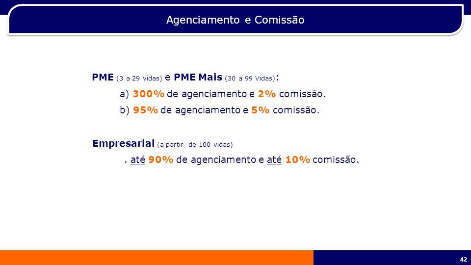 42 Agenciamento e Comissão PME (3 a 29 vidas) e PME Mais (30 a 99 Vidas) : a) 300% de agenciamento e 2% comissão.