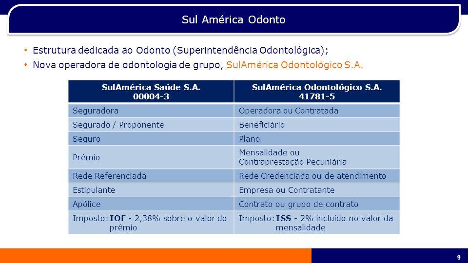 10 SulAmérica Odonto – Nova Estrutura de Planos Empresarial A partir de 100 vidas (Cód.