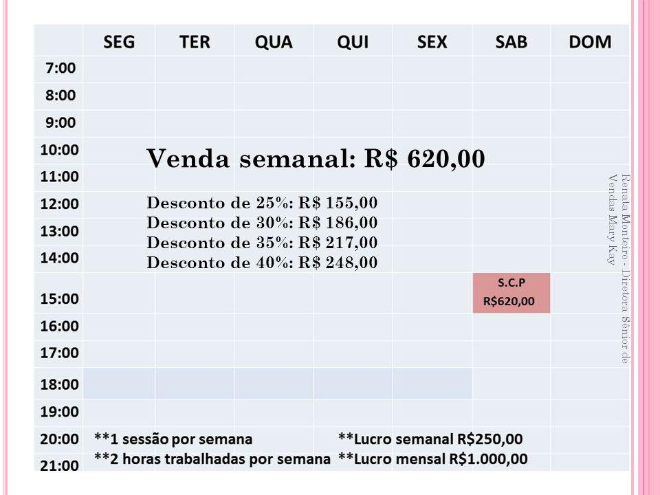Renata Monteiro - Diretora Sênior de Vendas Mary Kay Venda semanal: R$ 620,00 Desconto de 25%: R$ 155,00 Desconto de 30%: R$ 186,00 Desconto de 35%: R