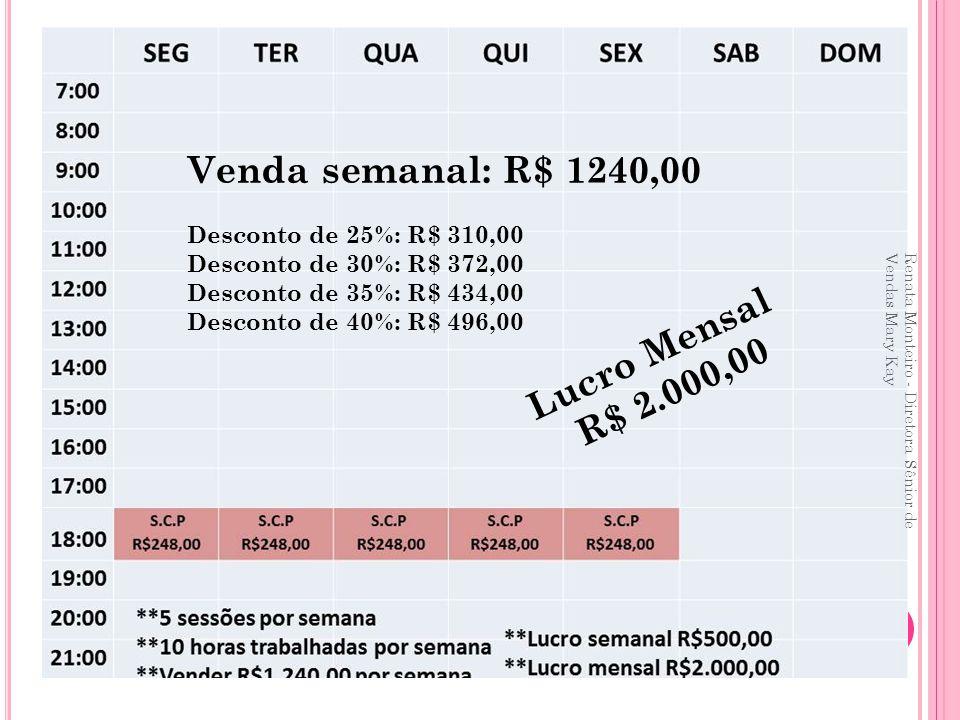 Renata Monteiro - Diretora Sênior de Vendas Mary Kay Venda semanal: R$ 1240,00 Desconto de 25%: R$ 310,00 Desconto de 30%: R$ 372,00 Desconto de 35%: