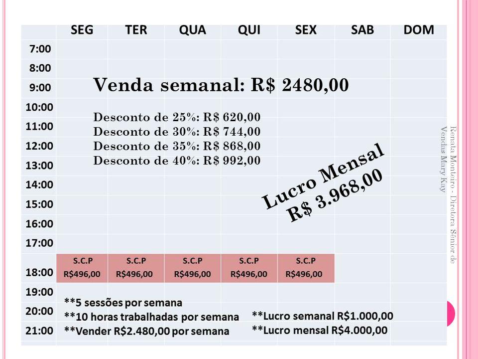 Renata Monteiro - Diretora Sênior de Vendas Mary Kay Lucro Mensal R$ 3.968,00 Venda semanal: R$ 2480,00 Desconto de 25%: R$ 620,00 Desconto de 30%: R$
