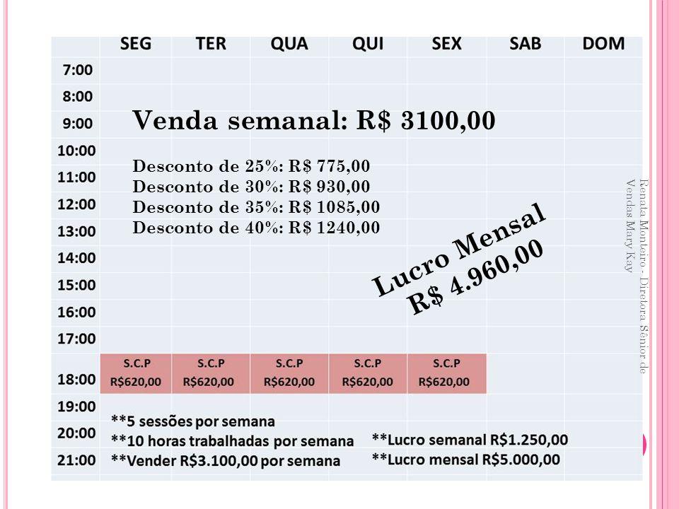 Renata Monteiro - Diretora Sênior de Vendas Mary Kay Lucro Mensal R$ 4.960,00 Venda semanal: R$ 3100,00 Desconto de 25%: R$ 775,00 Desconto de 30%: R$