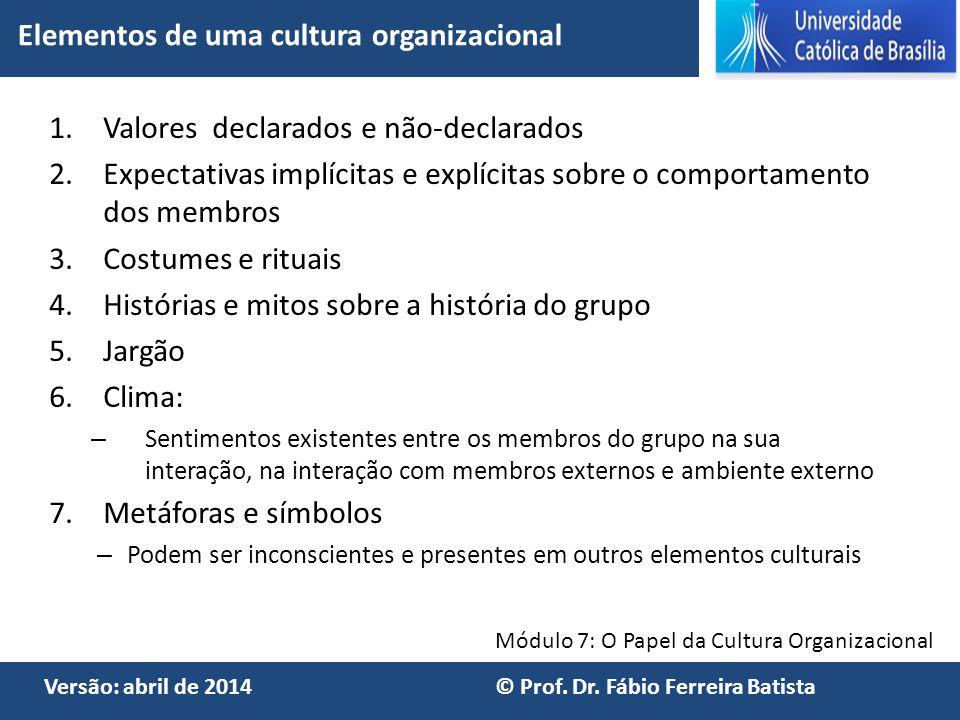 Módulo 7: O Papel da Cultura Organizacional Versão: abril de 2014 © Prof. Dr. Fábio Ferreira Batista 1.Valores declarados e não-declarados 2.Expectati