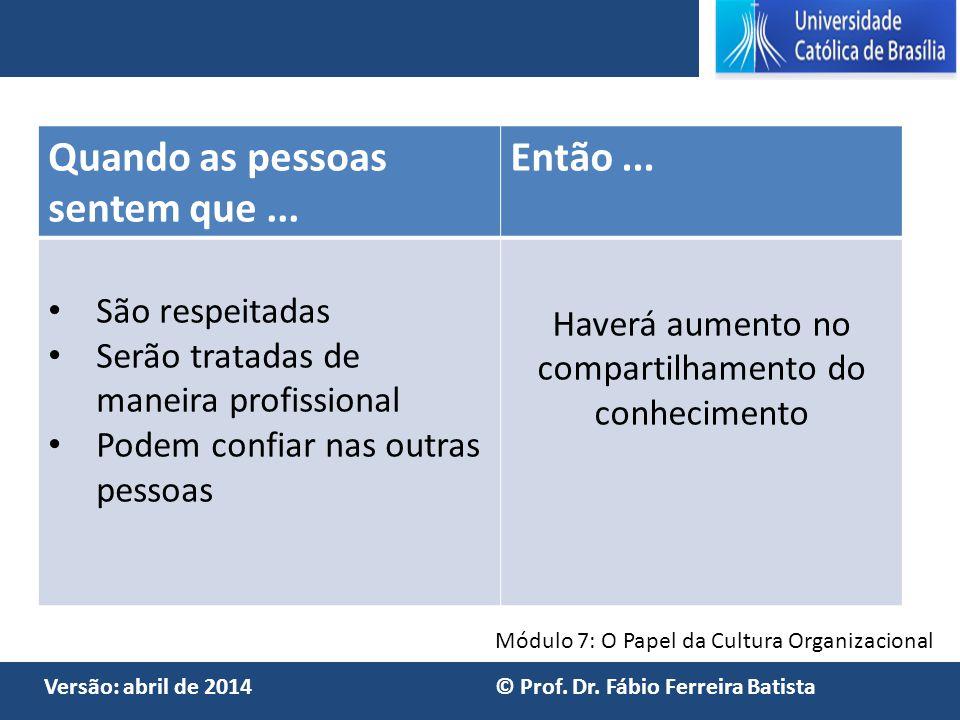 Módulo 7: O Papel da Cultura Organizacional Versão: abril de 2014 © Prof. Dr. Fábio Ferreira Batista Quando as pessoas sentem que... Então... São resp