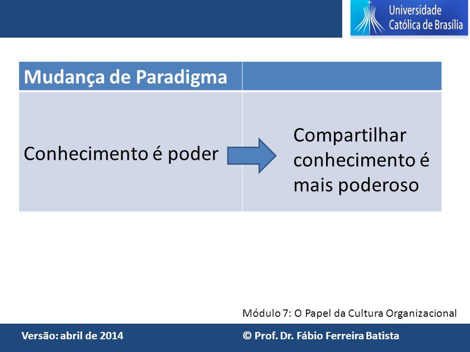 Módulo 7: O Papel da Cultura Organizacional Versão: abril de 2014 © Prof. Dr. Fábio Ferreira Batista Mudança de Paradigma Conhecimento é poder Compart