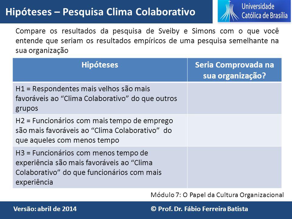 Módulo 7: O Papel da Cultura Organizacional Versão: abril de 2014 © Prof. Dr. Fábio Ferreira Batista HipótesesSeria Comprovada na sua organização? H1