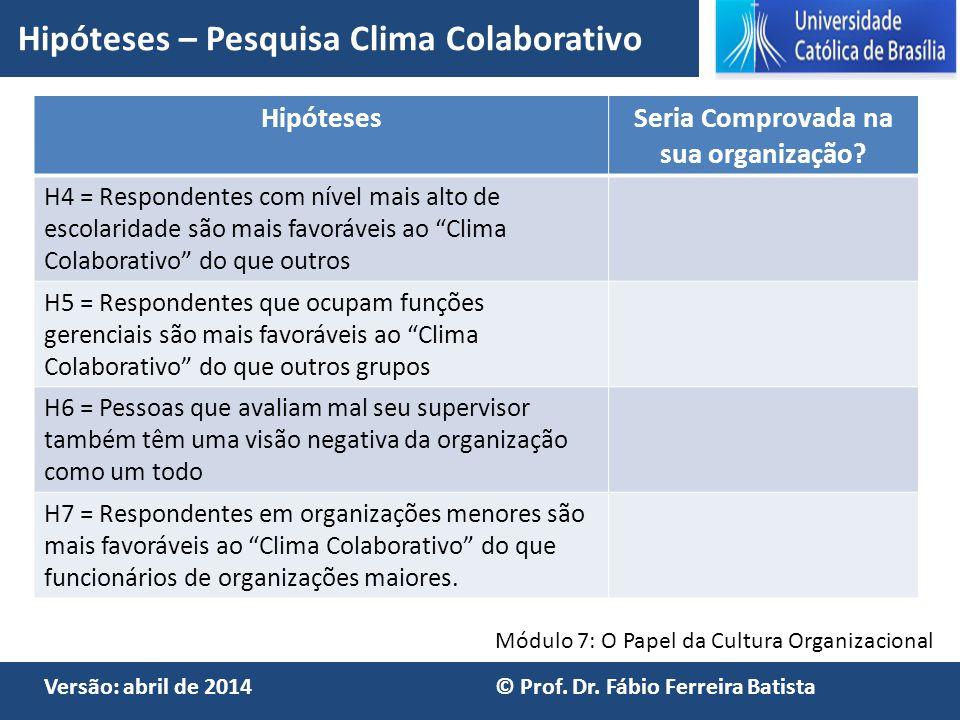 Módulo 7: O Papel da Cultura Organizacional Versão: abril de 2014 © Prof. Dr. Fábio Ferreira Batista HipótesesSeria Comprovada na sua organização? H4