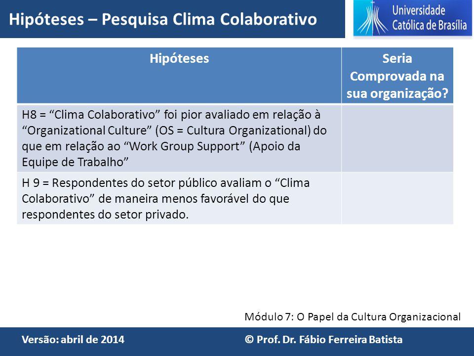 Módulo 7: O Papel da Cultura Organizacional Versão: abril de 2014 © Prof. Dr. Fábio Ferreira Batista HipótesesSeria Comprovada na sua organização? H8