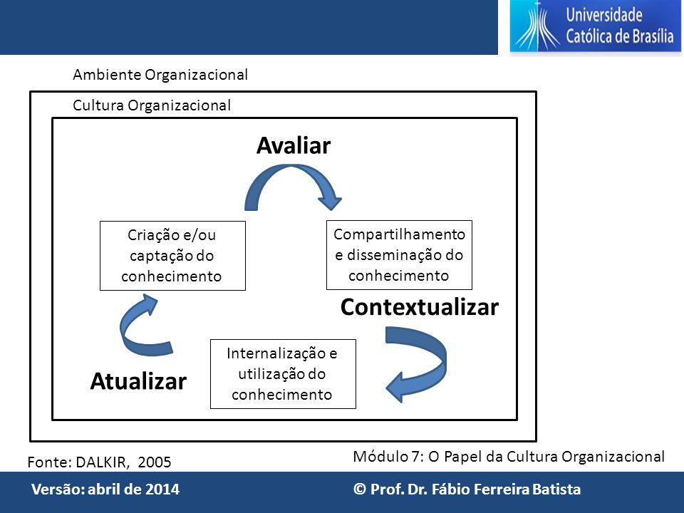 Módulo 7: O Papel da Cultura Organizacional Versão: abril de 2014 © Prof. Dr. Fábio Ferreira Batista Avaliar Contextualizar Atualizar Compartilhamento