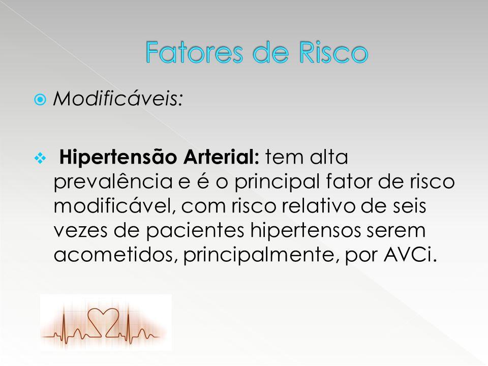  Modificáveis:  Hipertensão Arterial: tem alta prevalência e é o principal fator de risco modificável, com risco relativo de seis vezes de pacientes