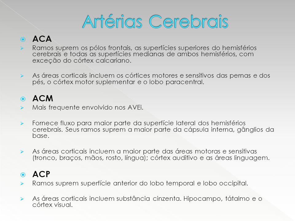  ACA  Ramos suprem os pólos frontais, as superfícies superiores do hemisférios cerebrais e todas as superfícies medianas de ambos hemisférios, com e