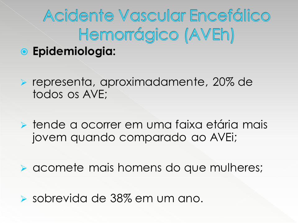  Epidemiologia:  representa, aproximadamente, 20% de todos os AVE;  tende a ocorrer em uma faixa etária mais jovem quando comparado ao AVEi;  acom