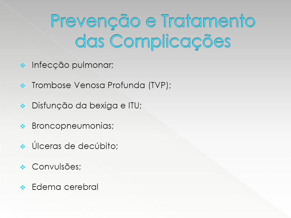  Infecção pulmonar;  Trombose Venosa Profunda (TVP);  Disfunção da bexiga e ITU;  Broncopneumonias;  Úlceras de decúbito;  Convulsões;  Edema c