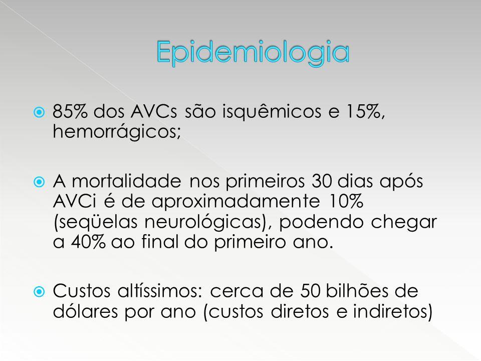  85% dos AVCs são isquêmicos e 15%, hemorrágicos;  A mortalidade nos primeiros 30 dias após AVCi é de aproximadamente 10% (seqüelas neurológicas), p