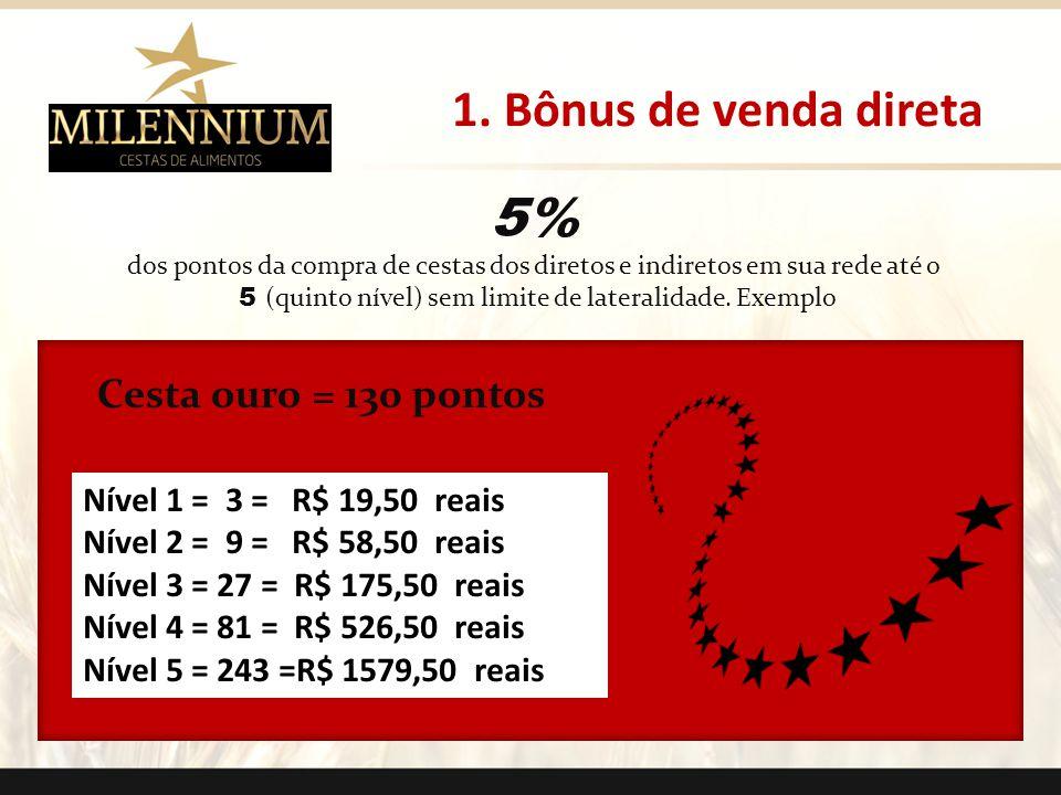 1. Bônus de venda direta 5% dos pontos da compra de cestas dos diretos e indiretos em sua rede até o 5 (quinto nível) sem limite de lateralidade. Exem