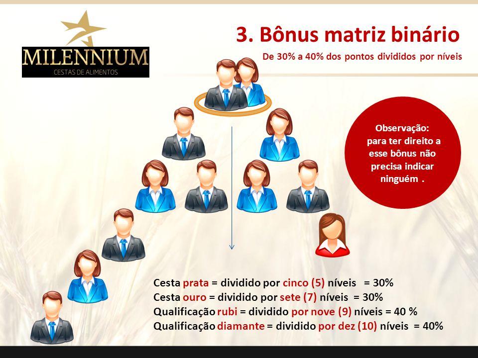 Cesta prata = dividido por cinco (5) níveis = 30% Cesta ouro = dividido por sete (7) níveis = 30% Qualificação rubi = dividido por nove (9) níveis = 4