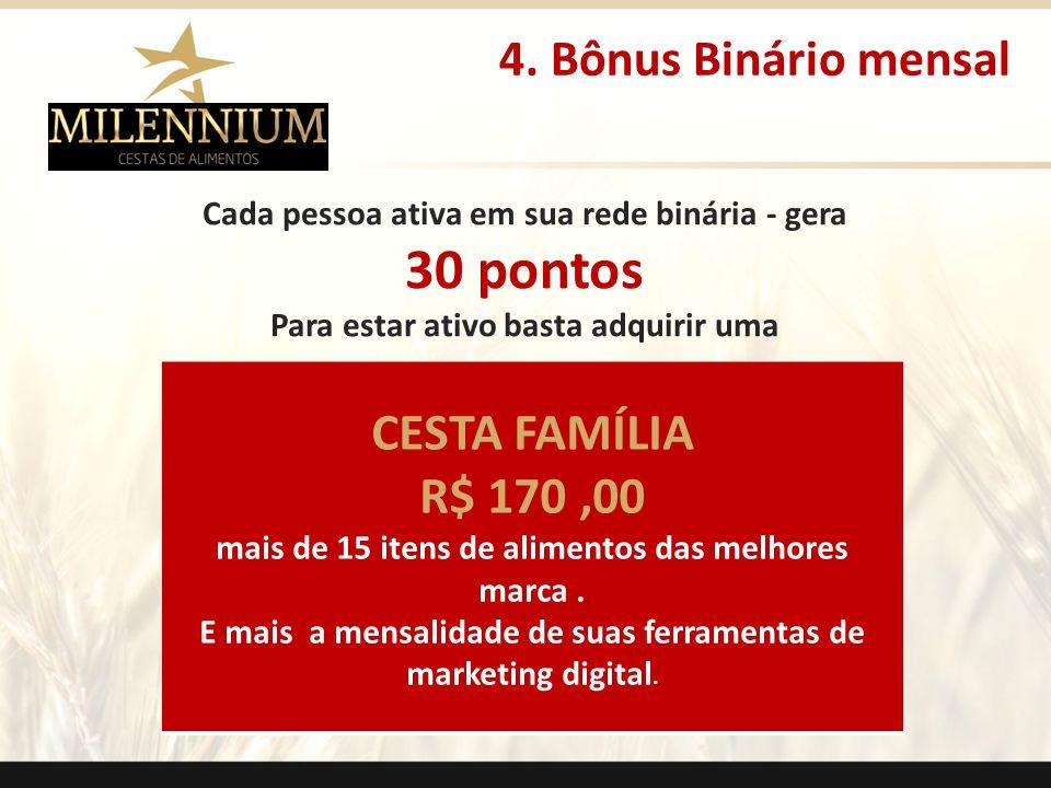Cada pessoa ativa em sua rede binária - gera 30 pontos Para estar ativo basta adquirir uma CESTA FAMÍLIA R$ 170,00 mais de 15 itens de alimentos das m