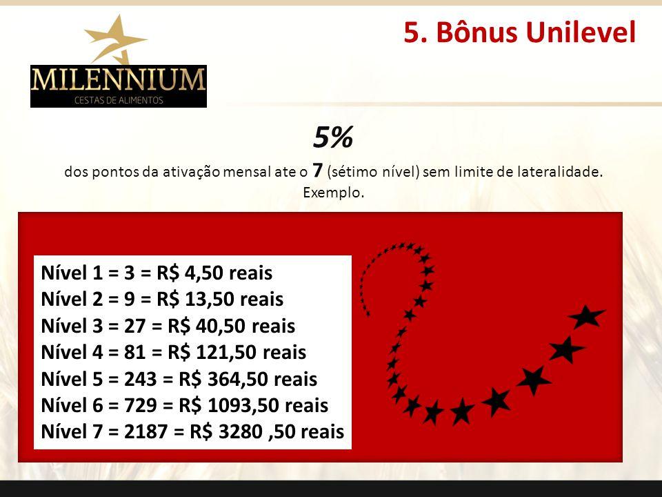 Nível 1 = 3 = R$ 4,50 reais Nível 2 = 9 = R$ 13,50 reais Nível 3 = 27 = R$ 40,50 reais Nível 4 = 81 = R$ 121,50 reais Nível 5 = 243 = R$ 364,50 reais