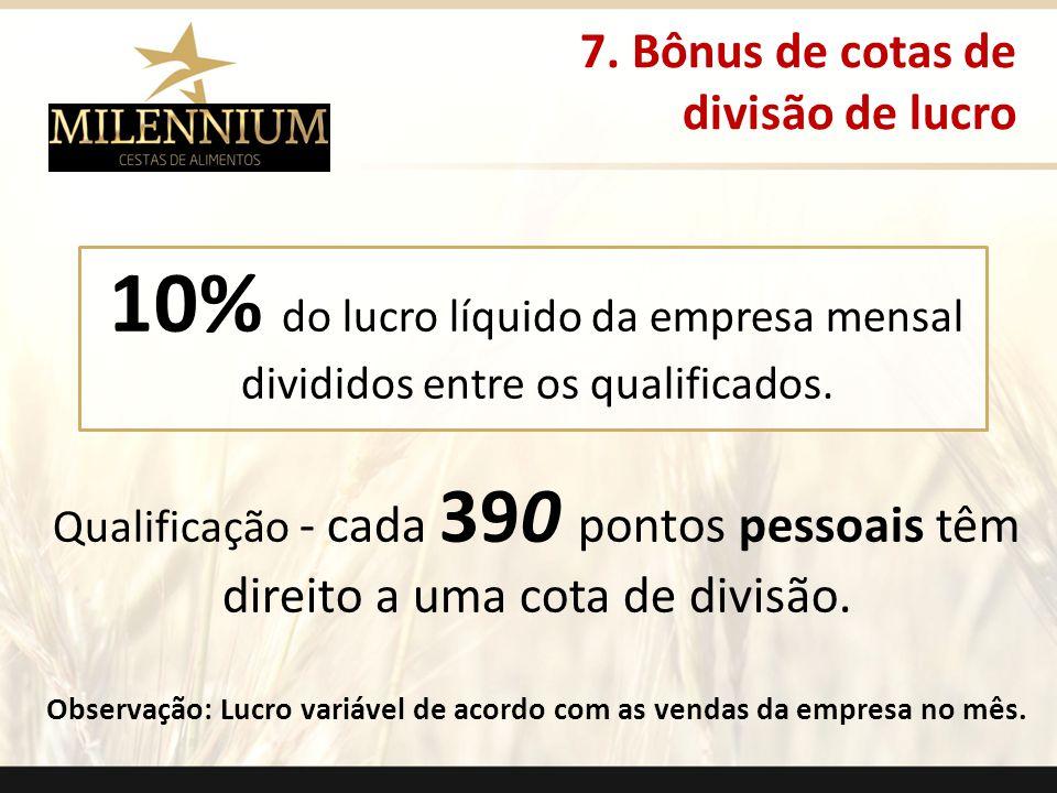 10% do lucro líquido da empresa mensal divididos entre os qualificados. Qualificação - cada 390 pontos pessoais têm direito a uma cota de divisão. Obs
