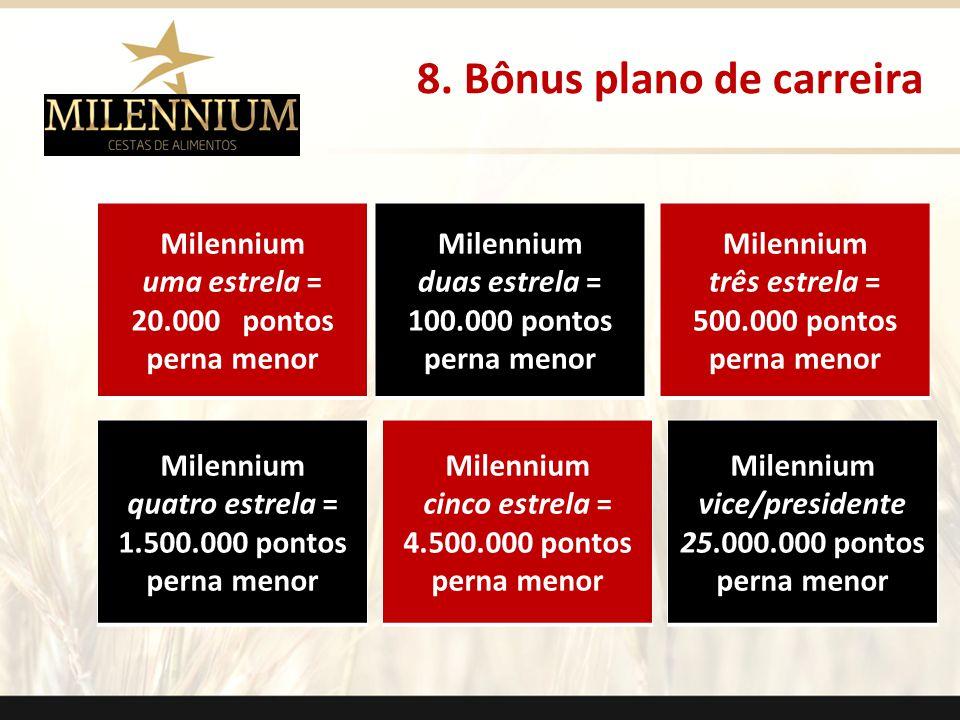 Milennium uma estrela = 20.000 pontos perna menor Milennium duas estrela = 100.000 pontos perna menor Milennium três estrela = 500.000 pontos perna me