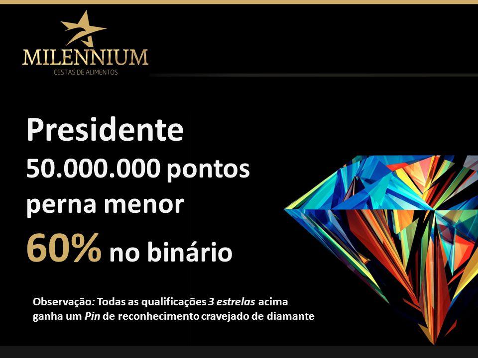 Presidente 50.000.000 pontos perna menor 60% no binário Observação: Todas as qualificações 3 estrelas acima ganha um Pin de reconhecimento cravejado d
