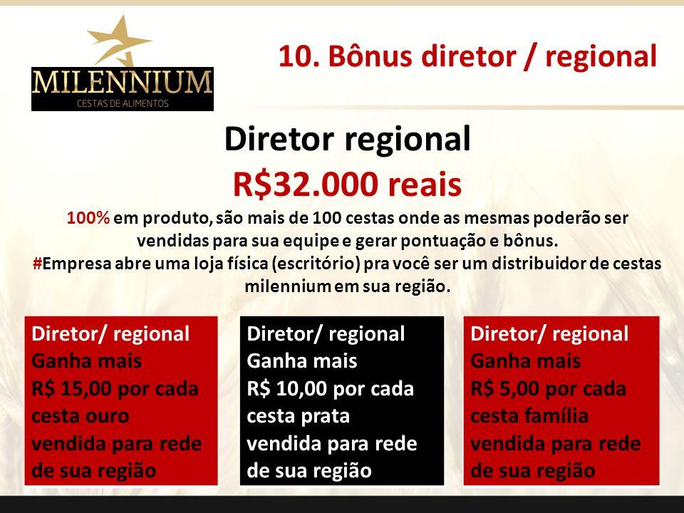 Diretor regional R$32.000 reais 100% em produto, são mais de 100 cestas onde as mesmas poderão ser vendidas para sua equipe e gerar pontuação e bônus.