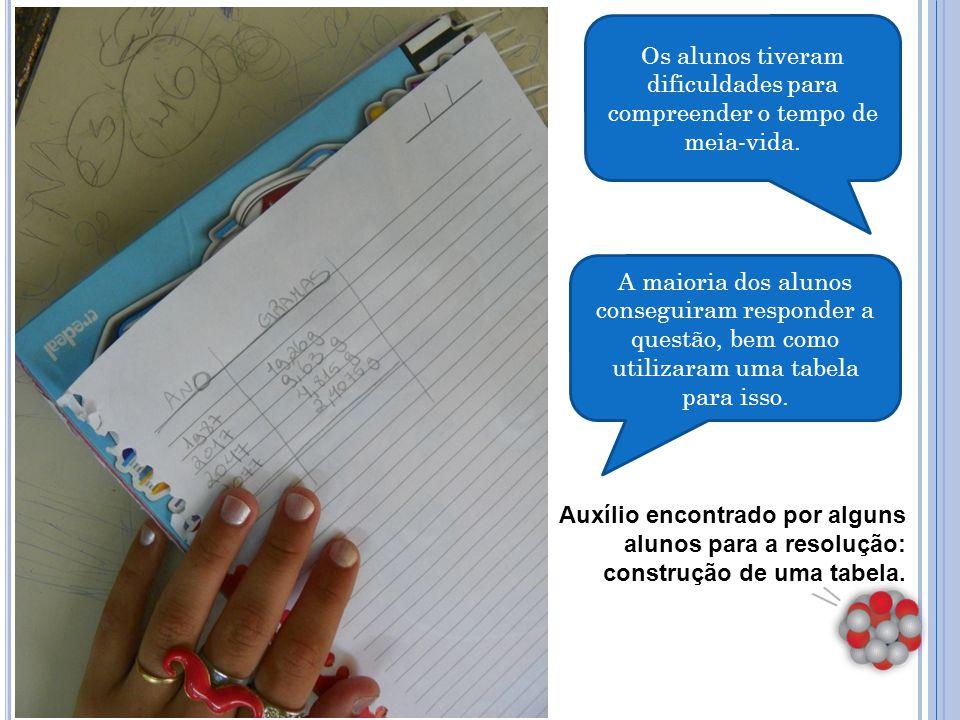 A maioria dos alunos conseguiram responder a questão, bem como utilizaram uma tabela para isso. Os alunos tiveram dificuldades para compreender o temp