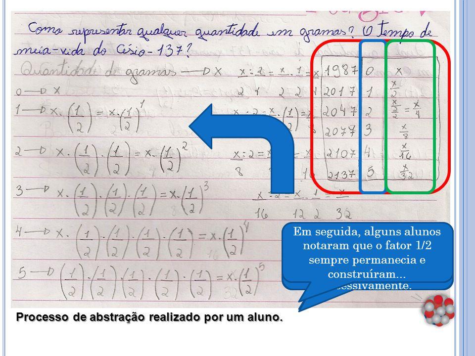 Inicialmente, a maioria dos alunos, comparou com a tabela construída anteriormente. Processo de abstração realizado por um aluno. Nesse momento, pediu