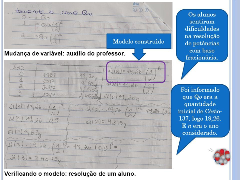 Mudança de variável: auxílio do professor. Verificando o modelo: resolução de um aluno. Os alunos sentiram dificuldades na resolução de potências com