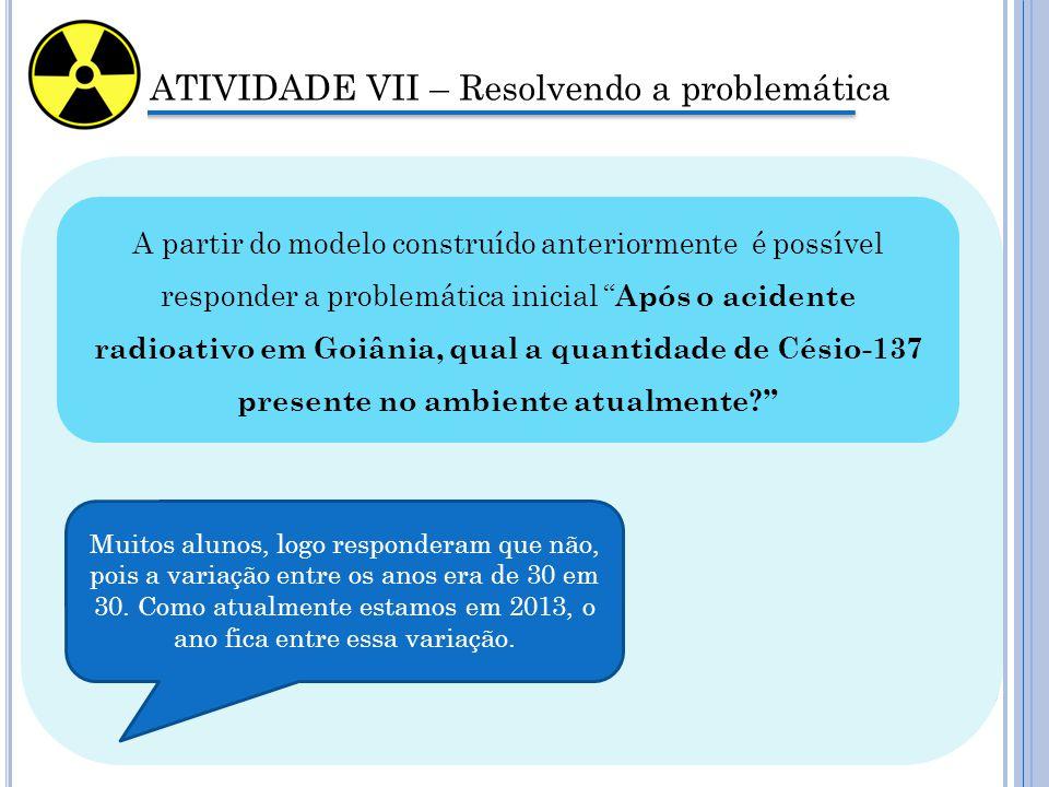 """ATIVIDADE VII – Resolvendo a problemática A partir do modelo construído anteriormente é possível responder a problemática inicial """" Após o acidente ra"""