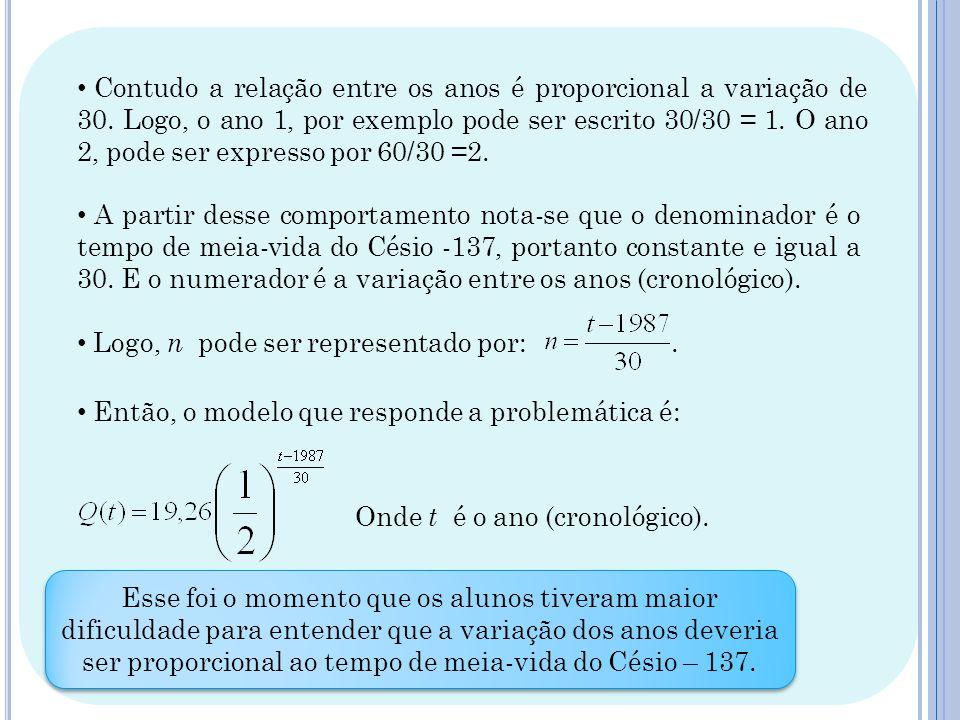 Contudo a relação entre os anos é proporcional a variação de 30. Logo, o ano 1, por exemplo pode ser escrito 30/30 = 1. O ano 2, pode ser expresso por