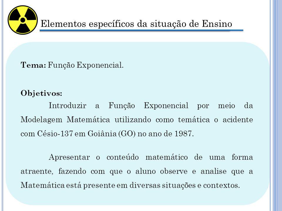Elementos específicos da situação de Ensino Tema: Função Exponencial. Objetivos: Introduzir a Função Exponencial por meio da Modelagem Matemática util