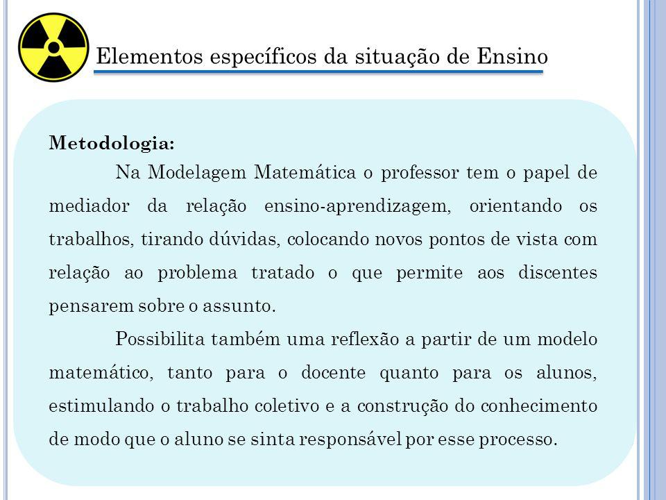 Metodologia: Na Modelagem Matemática o professor tem o papel de mediador da relação ensino-aprendizagem, orientando os trabalhos, tirando dúvidas, colocando novos pontos de vista com relação ao problema tratado o que permite aos discentes pensarem sobre o assunto.