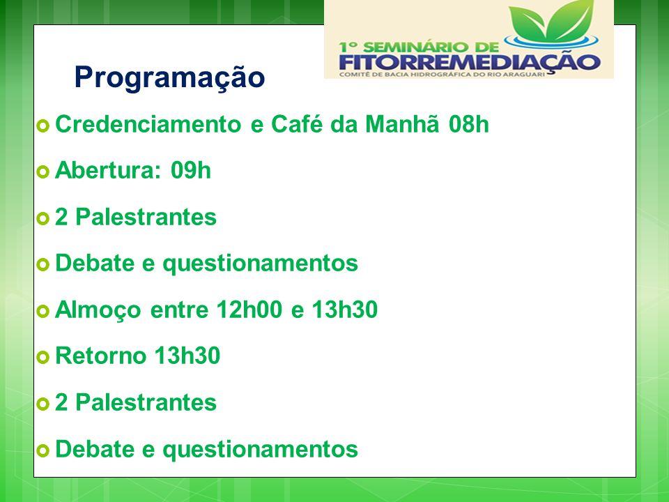 Programação  Credenciamento e Café da Manhã 08h  Abertura: 09h  2 Palestrantes  Debate e questionamentos  Almoço entre 12h00 e 13h30  Retorno 13