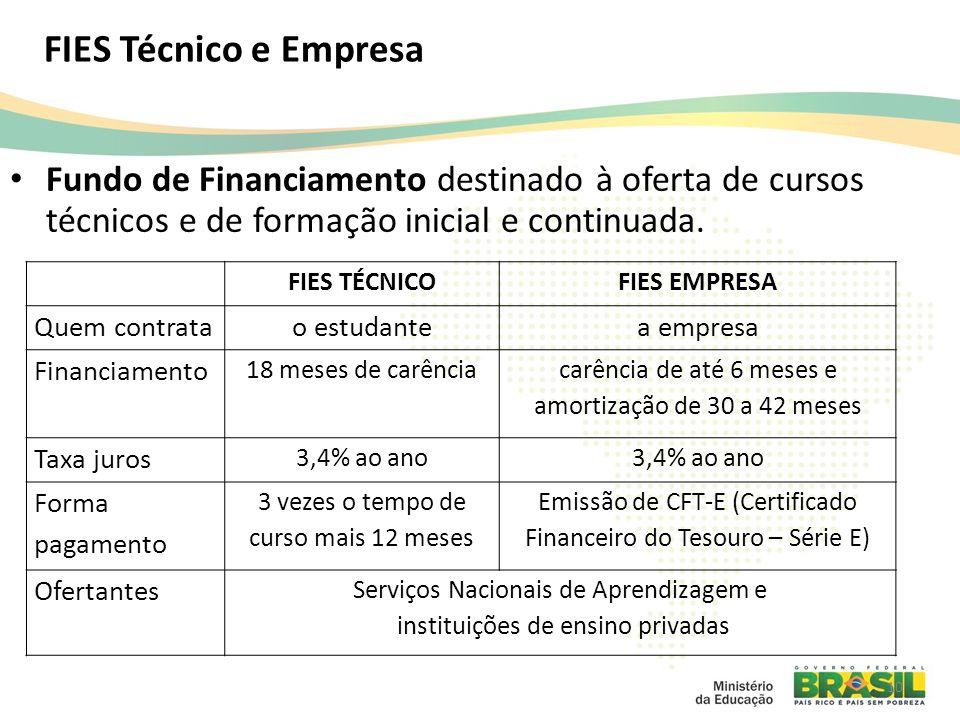 FIES Técnico e Empresa 10 Fundo de Financiamento destinado à oferta de cursos técnicos e de formação inicial e continuada.