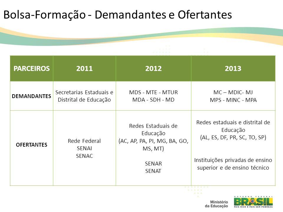 Bolsa-Formação - Demandantes e Ofertantes PARCEIROS201120122013 DEMANDANTES Secretarias Estaduais e Distrital de Educação MDS - MTE - MTUR MDA - SDH -