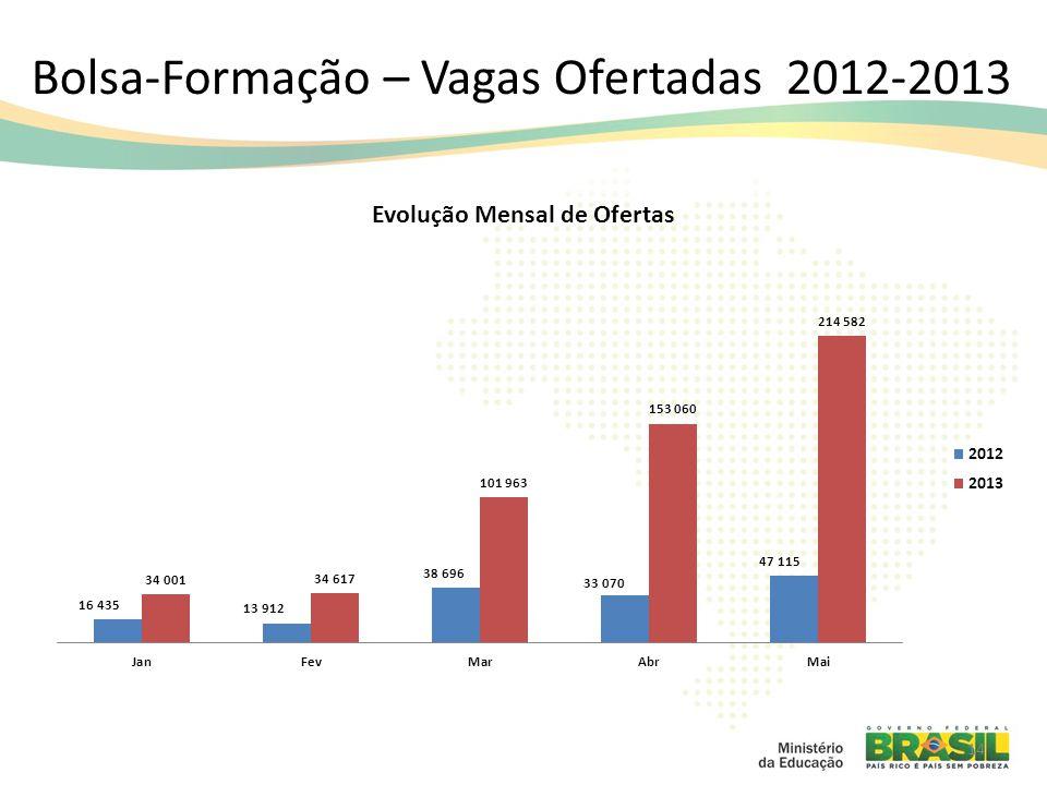 Bolsa-Formação – Vagas Ofertadas 2012-2013 14