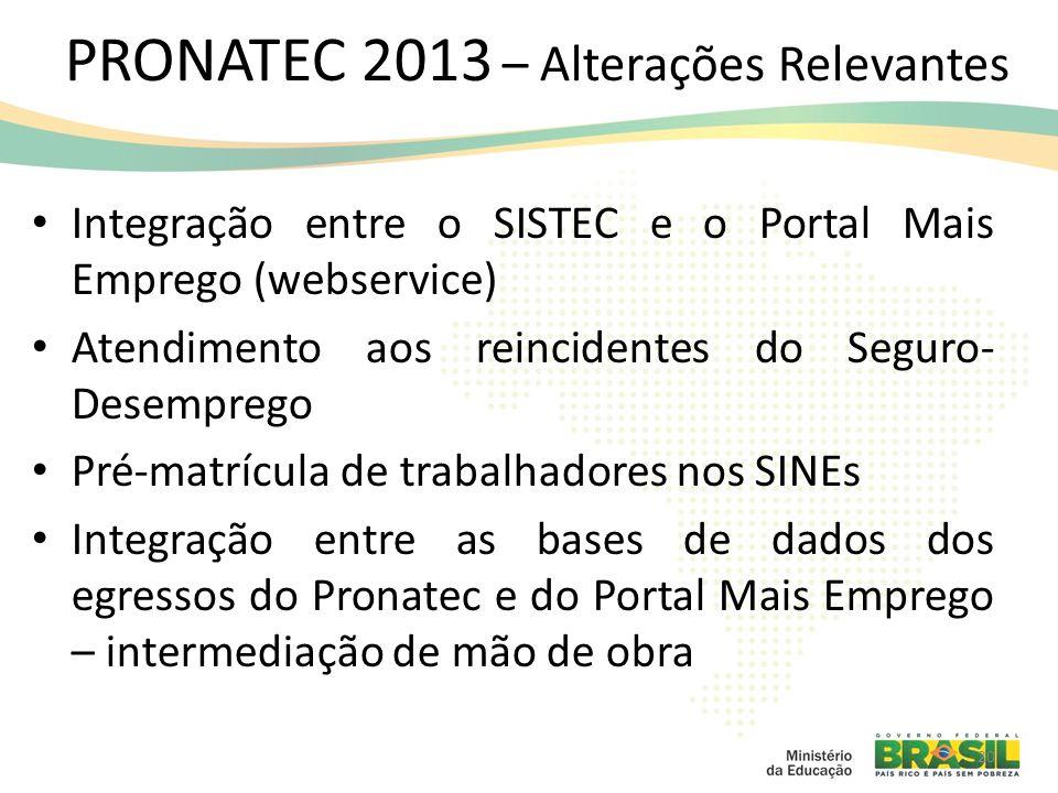 PRONATEC 2013 – Alterações Relevantes Integração entre o SISTEC e o Portal Mais Emprego (webservice) Atendimento aos reincidentes do Seguro- Desempreg