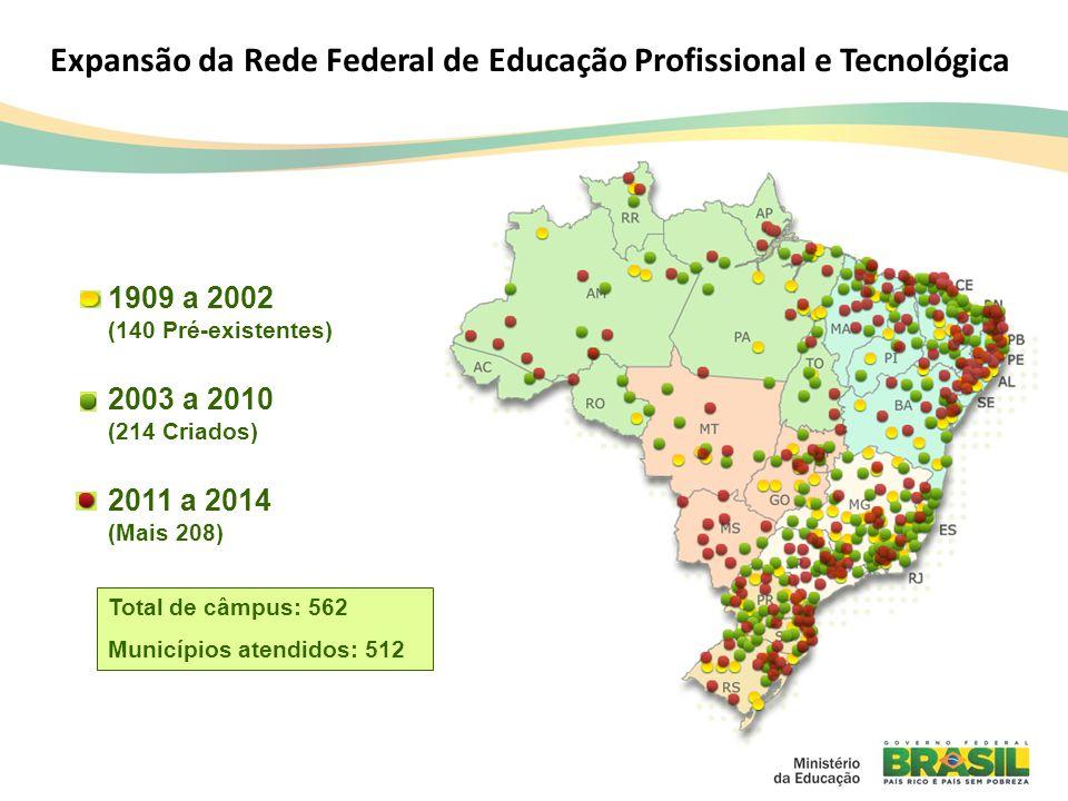 Expansão da Rede Federal de Educação Profissional e Tecnológica Total de câmpus: 562 Municípios atendidos: 512 2011 a 2014 (Mais 208) 1909 a 2002 (140 Pré-existentes) 2003 a 2010 (214 Criados)